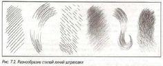 виды штриховки в рисунке - Поиск в Google