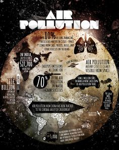 "Climate Change Is Simple You CAN Do Something To Make The Planet Safer -""Judging by the pollution content of the atmosphere, I believe we have arrived at the late twentieth century"" - Spock in 'The Voyage Home' Air Pollution Facts, Air Pollution Poster, Air Pollution Project, Causes Of Air Pollution, Save Our Earth, Save The Planet, Environmental Education, Environmental Science, Environmental Posters"