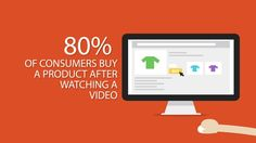 Why you need a marketing video visit http://muovi.co.uk