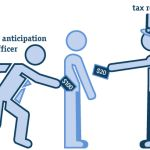 Why Get A Loan You Have To Budget To Repay, When You Could Get A Tax Anticipation Loan?