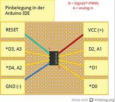 Arduino UNO Pinout Diagram circuitos Pinterest