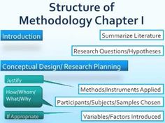How to write a dissertation chapter 4