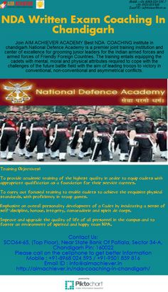 Best NDA Coaching Institute in Chandigarh is here for your help by providing the Top level and advance level of coaching classes with experienced and Defence & Ph.D. level qualified faculties, so that you can get right value for your hard work. http://aimachiever.in/nda-coaching-in-chandigarh/