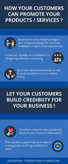 The business brands get to connect with their customer base easily through various digital marketing channels. Digital Marketing Channels, Seo Digital Marketing, Customer Feedback, Free Quotes, Best Web, Business Branding, Software Development, Internet Marketing, Connect