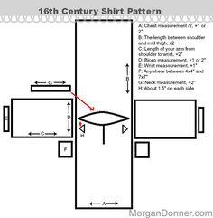 16th century Shirt Pattern on MorganDonner.com