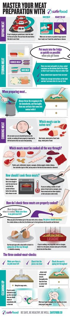 What do I do with my meat!? All you need to know about safe meat preparation and more!