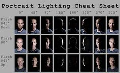 Photography lighting Cheat sheet