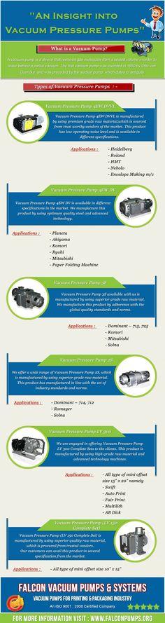 Vacuum Pressure Pumps - Imgur