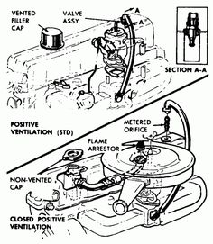 10+ Best '60s Chevy C10 - Wiring & Electric images   chevy c10, chevy, c10Pinterest