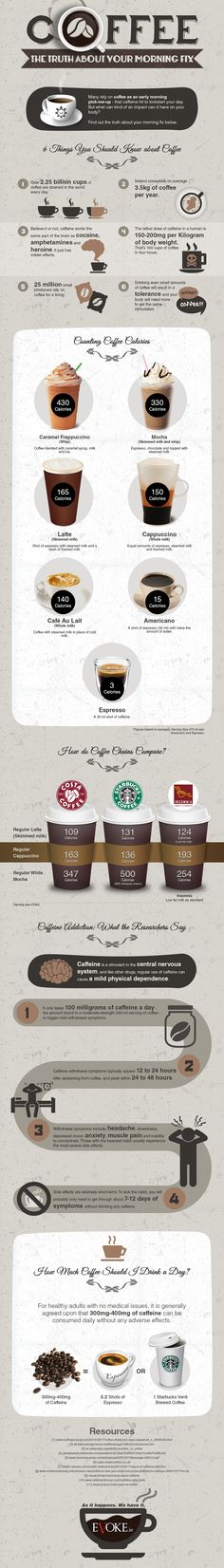 Is your morning fix of coffee unhealthy?