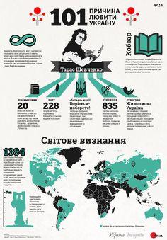 Тарас Шевченко - Віртуальна екскурсія - 200 років неканонічному Шевченку