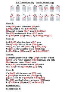 Ukulele Chords Songs, Easy Guitar Songs, Guitar Chords For Songs, Lyrics And Chords, Guitar Lessons, Music Lyrics, More Lyrics, Me Too Lyrics, Ukelele