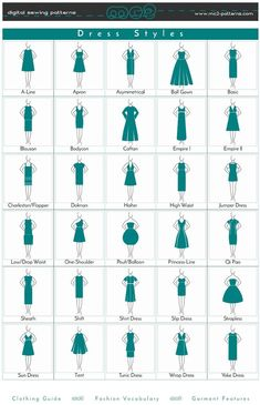 dress styles dress style/ clothing guide/ fashion vocabulary/ garment features a.Dress Style/ Clothing Guide/ Fashion Vocabulary/ Garment Features- Tap the link now to see our super collection of accessories made just for you! Fashion Terminology, Fashion Terms, Fashion 101, Womens Fashion, Fashion Guide, Style Fashion, Fashion Ideas, Kids Fashion, Fashion Infographic