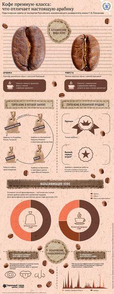 Употребление кофе снижает риск смерти человека, заявляют ученые - РИА Новости, 11.07.2017