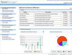 HR Software Reviews With Pricing