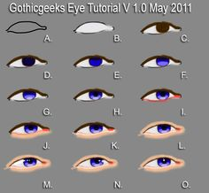 Getting the eyes looking in the same direction can sometimes be a problem, if your not sure either show someone else or use a mirror.  A diagram of the stages in the process…