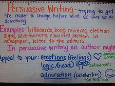 Persuasive writing anchor chart.