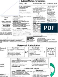 Contract Law Flowchart | Offer And Acceptance | Damages Implied Consent, Law Notes, Offer And Acceptance, Torts Law, Civil Procedure, Contract Law, State Court, Law School, Civilization