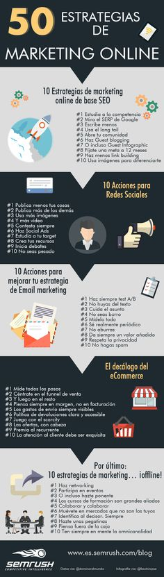 50 Estrategias de Marketing online #infografia #infographic  #marketing https://cuambaz.com/