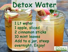Really tasty detox water to help you reset your body and kick start weight loss.