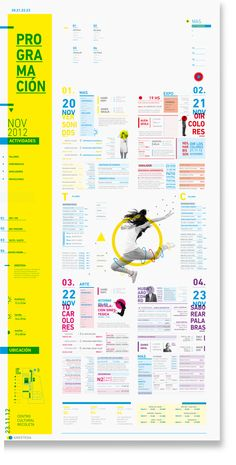Best Infograph Numbers Modern images on Designspiration Poster Sport, Poster Cars, Poster Retro, Design Food, Web Design, Book Design, Layout Design, Print Layout, Editorial Layout