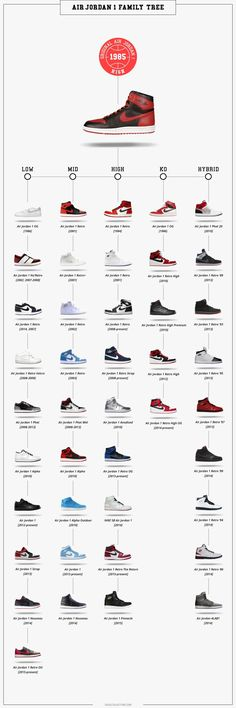 Trendy sneakers - The Genealogy of the Air Jordan 1 Sneakers Mode, Jordans Sneakers, Sneakers Fashion, Shoes Sneakers, Retro Sneakers, Fashion Shoes, Jordan Shoes Girls, Air Jordan Shoes, Jordan Outfits