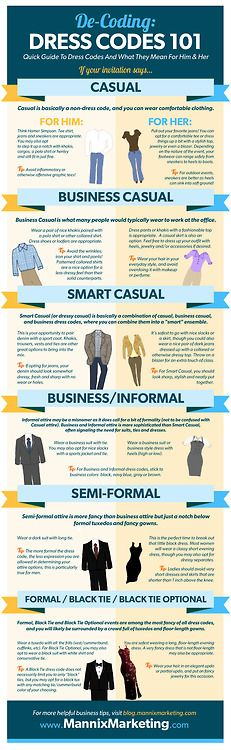 De-coding dress codes
