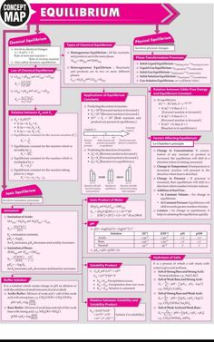 EQUILIBRIUM Concpets Chemistry Basics, Chemistry Projects, Study Chemistry, Chemistry Worksheets, Chemistry Classroom, Chemistry Lessons, Physical Chemistry, Chemistry Notes, Teaching Chemistry