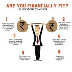 Are really financially fit? Try to answer the 6 questions below for yourself-
