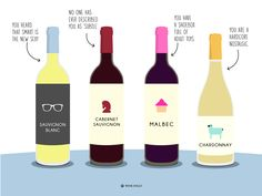 Find out what your favorite wine says about your personality. Although, to be fair, as long as you're drinking wine, there is something very correct about you.