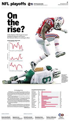 On The Rise Page Design, News Design, Layout Design, Print Design, Design Ideas, Graphic Design, Sport Editorial, Editorial Design, Newspaper Design Layout