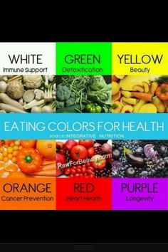 Know you're colors. It's a lifestyle stay in shape.