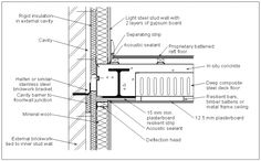 floor to column joint construction detail - Google Search