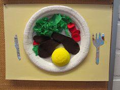 OpenIdeat: Terveellinen ravinto ja lautasmalli Food, Eten, Meals, Diet