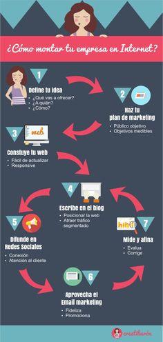 Cómo montar tu empresa en Internet #infografia #infographic #entrepreneurship