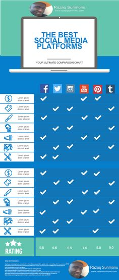 What is your best social media platform? http://tracklix.com/a008