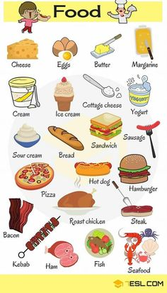 """Learn English 760193612082508487 - Learn Food Vocabulary in English – """"Food & Drinks"""" Vocabulary 14 Source by valeriebrossais Learning English For Kids, Teaching English Grammar, English Lessons For Kids, Kids English, English Writing Skills, English Tips, English Language Learning, English Vocabulary Words, Learn English Words"""