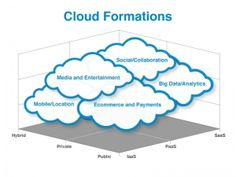 Enterprises to cloud: Ready or not, here we come
