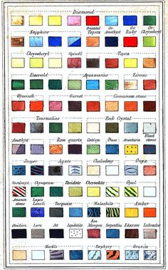 Colour chart of gems and minerals, 1867.