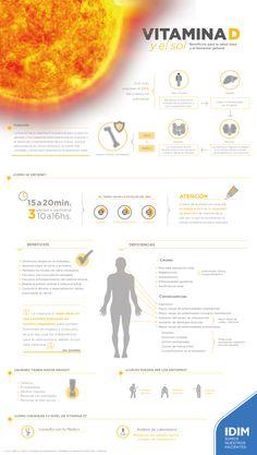 Vitamina D y el Sol: Beneficios para la salud ósea y el bienestar general #vitaminaD #sol