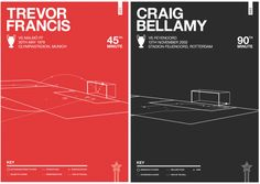 Significant Moments in English Football Posters
