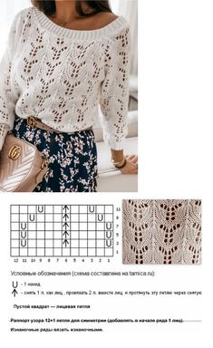 Lace Knitting Stitches, Knitting Basics, Lace Knitting Patterns, Easy Knitting, Crochet Crocodile Stitch, Crochet Baby Poncho, Vogue Knitting, Hand Knitted Sweaters, How To Purl Knit