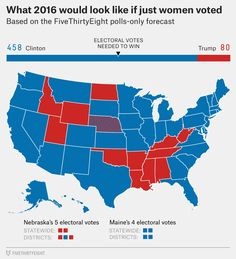 What 2016 would look like if just women voted.  Source: Based on the FiveThirtyEight polls-only forecast