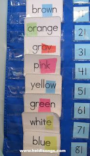use highlighting tape to find families