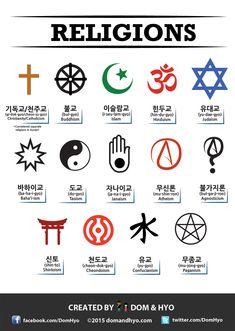 Religions in Korean