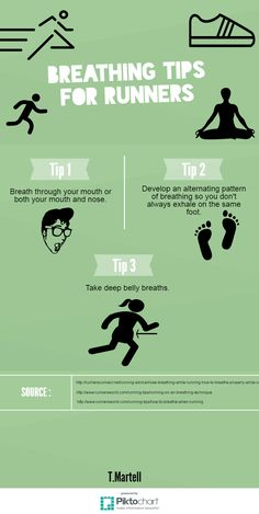 I did some light research today on proper breathing techniques for running. I plan on trying these during my long run tomorrow! I never really cared how I breathed while running. I figured that I w…