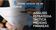 5 etapas básicas de un plan de mercadeo. Plans, Digital Marketing, Cards Against Humanity, Finance