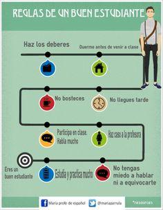 reglas para ser un buen estudiante --> el imperativo [vía María Santos]