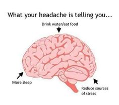 Well apparently I need more sleep and less stress....yea... | What your headache means.