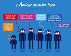 Top 11 des infographies à connaître sur le mariage, on va arrêter de se mentir
